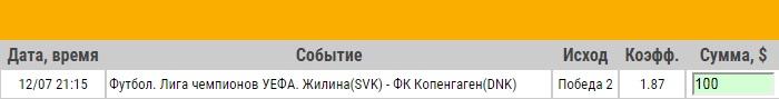 Ставка на Лига Чемпионов. Второй кв. раунд. Жилина – Копенгаген. Анонс и прогноз на матч 12.07.17 - прошла.