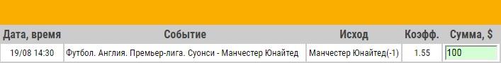 Ставка на АПЛ. Суонси – Манчестер Юнайтед. Прогноз на матч 19.08.17 - прошла.