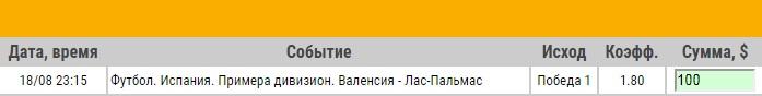 Ставка на Примера. Валенсия – Лас-Пальмас. Прогноз на матч 18.08.17 - прошла.