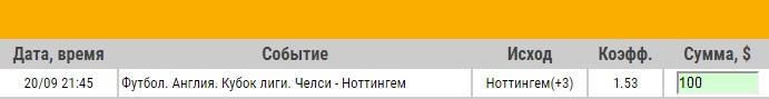 Ставка на Кубок Лиги. Челси – Ноттингем. Превью и прогноз на матч 20.09.17 - не прошла.