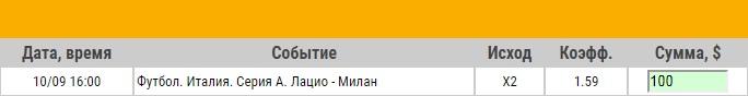 Ставка на Серия А. Лацио – Милан. Прогноз на матч 10.09.17 - не прошла.