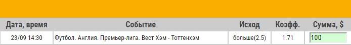 Ставка на АПЛ. Вест Хэм – Тоттенхэм. Прогноз от специалистов на матч 23.09.17 - прошла.