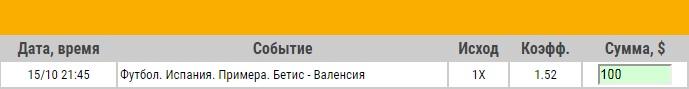 Ставка на Примера. Бетис – Валенсия. Анонс и прогноз на матч 15.10.17 - не прошла.