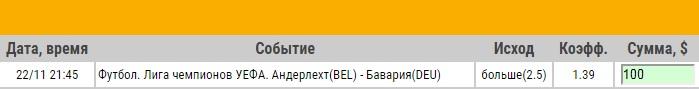 Ставка на Лига Чемпионов. Группа B. Андерлехт – Бавария. Анонс и прогноз на матч 22.11.17 - прошла.