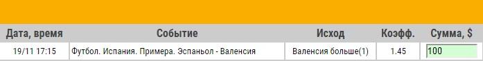 Ставка на Примера. Эспаньол – Валенсия. Прогноз от экспертов на матч 19.11.17 - прошла.