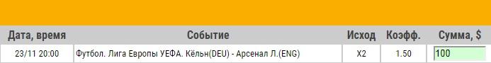Ставка на Лига Европы. Кельн – Арсенал. Прогноз от специалистов на матч 23.11.17 - не прошла.