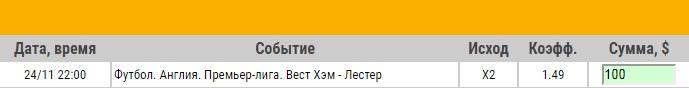 Ставка на АПЛ. Вест Хэм – Лестер. Превью и ставка на матч 24.11.17 - прошла.