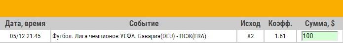 Ставка на Лига Чемпионов. Группа B. Бавария – ПСЖ. Анонс и прогноз на матч 5.12.17 - не прошла.