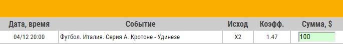 Ставка на Серия А. Кротоне – Удинезе. Превью и ставка на матч 4.12.17 - прошла.