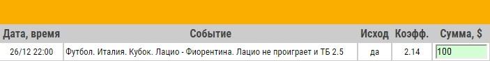 Ставка на Кубок Италии. Лацио – Фиорентина. Анонс и прогноз на матч 26.12.17 - не прошла.