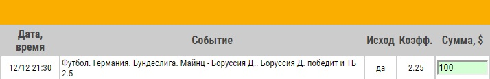 Ставка на Бундеслига. Майнц – Боруссия Дортмунд. Анонс и прогноз на матч 12.12.17 - не прошла.