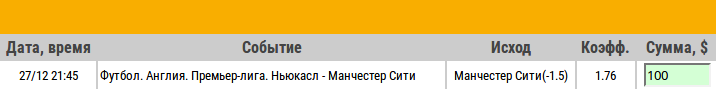 Ставка на АПЛ. Ньюкасл – Манчестер Сити. Прогноз на матч 27.12.17 - не прошла.