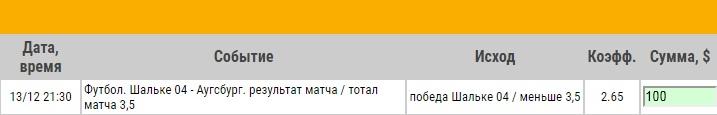 Ставка на Бундеслига. Шальке – Аугсбург. Прогноз от экспертов на матч 13.12.17 - не прошла.