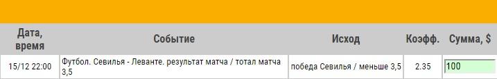 Ставка на Примера. Севилья – Леванте. Анонс и прогноз на матч 15.12.17 - не прошла.