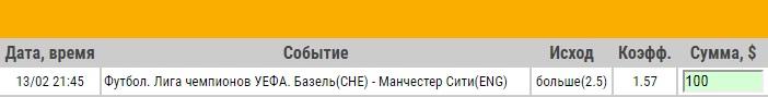 Ставка на Лига Чемпионов. 1/8 финала. Базель – Манчестер Сити. Прогноз на матч 13.02.18 - прошла.