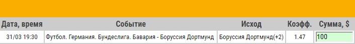 Ставка на Бундеслига. Бавария – Боруссия Дортмунд. Превью и ставка на матч 31.03.18 - не прошла.