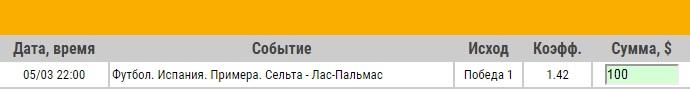 Ставка на Примера. Сельта – Лас-Пальмас. Прогноз от экспертов на матч 5.03.18 - прошла.