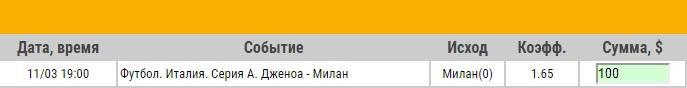 Ставка на Серия А. Дженоа – Милан. Прогноз от аналитиков на матч 11.03.18 - прошла.
