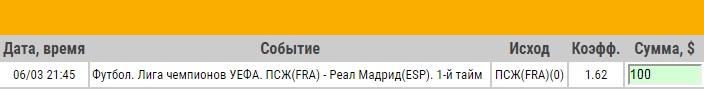 Ставка на Лига Чемпионов. ПСЖ – Реал Мадрид. Прогноз на матч 6.03.18 - возвращена.