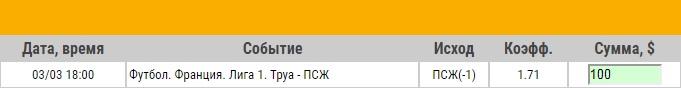 Ставка на Лига 1. Труа – ПСЖ. Прогноз от букмекеров на матч 3.03.18 - прошла.