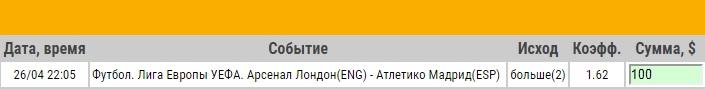 Ставка на Лига Европы. Полуфинал. Арсенал – Атлетико Мадрид. Прогноз от букмекеров на матч 26.04.18 - возвращена.