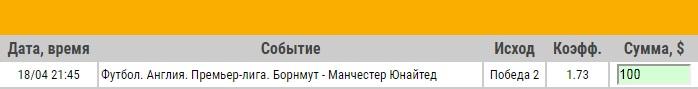 Ставка на АПЛ. Борнмут – Манчестер Юнайтед. Превью и ставка на матч 18.04.18 - прошла.