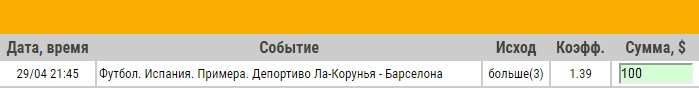 Ставка на Примера. Депортиво – Барселона. Прогноз от экспертов на матч 29.04.18 - прошла.
