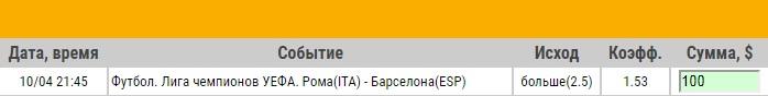 Ставка на Лига Чемпионов. Рома – Барселона. Прогноз на ответный матч 10.04.18 - прошла.
