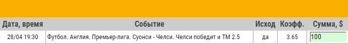 Ставка на АПЛ. Суонси – Челси. Анонс к матчу 28.04.18 - прошла.