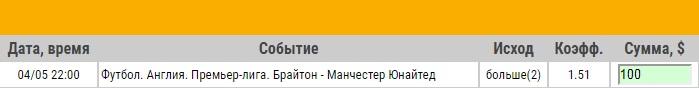Ставка на АПЛ. Брайтон – Манчестер Юнайтед. Прогноз на матч 4.05.18 - не прошла.