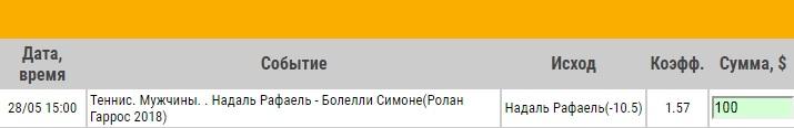 Ставка на ATP. Roland Garros. Рафаэль Надаль – Симоне Болелли. Прогноз от букмекеров на матч 28.05.18 - не прошла.