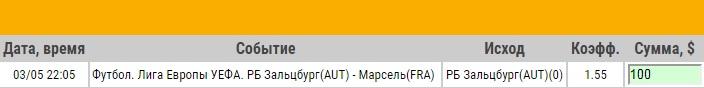 Ставка на Лига Европы. РБ Зальцбург – Марсель. Прогноз от экспертов на ответный полуфинальный матч 3.05.18 - прошла.