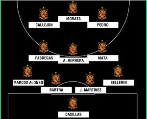 От Касильяса до Мораты: символическая сборная испанцев, которых не взяли на чемпионат мира