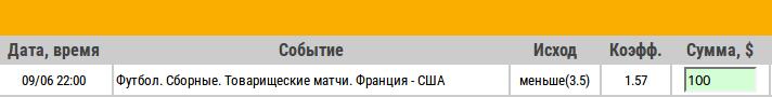 Ставка на Франция – США. Прогноз от специалистов на товарищеский матч 9.06.18 - прошла.