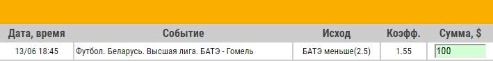 Ставка на Чемпионат Белоруссии. БАТЭ – Гомель. Анонс и прогноз на матч 13.06.18 - не прошла.