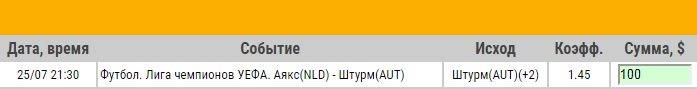 Ставка на Лига Чемпионов. Аякс – Штурм. Прогноз на матч 25.07.18 - возвращена.