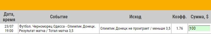 Ставка на УПЛ. Черноморец – Олимпик. Анонс и прогноз на матч 23.07.18 - не прошла.