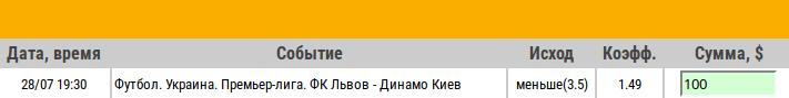Ставка на УПЛ. Львов – Динамо Киев. Прогноз от профессионалов на матч 28.07.18 - прошла.