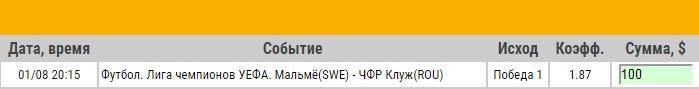 Ставка на Лига Чемпионов. Мальме – Клуж. Прогноз от экспертов на матч 1.08.18 - не прошла.