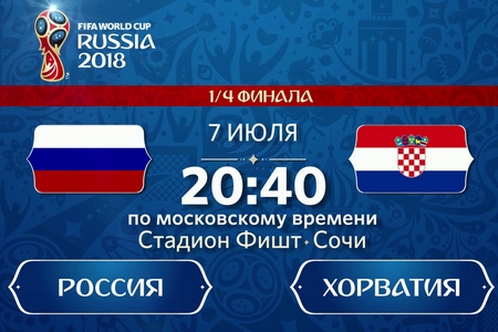 Чемпионат мира. Россия – Хорватия. 1/4 финала. Прогноз на центральный матч 7 июля 2018 года