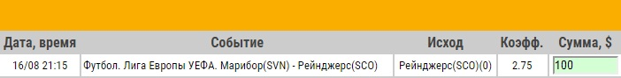 Ставка на Лига Европы. Марибор – Рейнджерс. Прогноз от букмекеров на матч 16.08.18 - возвращена.
