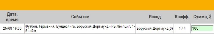 Ставка на Бундеслига. Боруссия Дортмунд – Лейпциг. Превью и прогноз на матч 26.08.18 - прошла.
