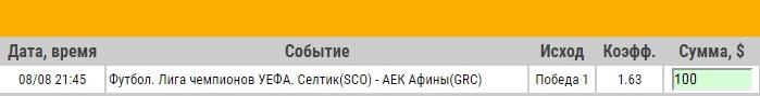 Ставка на Лига Чемпионов. Селтик – АЕК. Прогноз от аналитиков на матч 8.08.18 - не прошла.