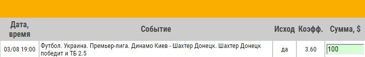 Ставка на УПЛ. Динамо Киев – Шахтер. Анонс и прогноз на матч 3.08.18 - не прошла.