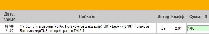 Ставка на Лига Европы. Истанбул – Бернли. Прогноз от профессионалов на матч 9.08.18 - прошла.