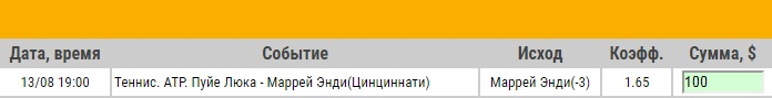 Ставка на ATP. Cincinnati Masters. Люка Пуй – Энди Маррей. Прогноз на матч 13.08.18 - не прошла.