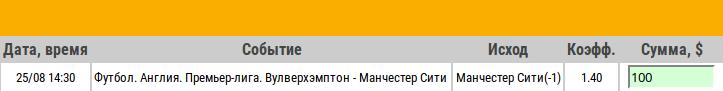 Ставка на АПЛ. Вулверхэмптон – Манчестер Сити. Превью и ставка на матч 25.08.18 - не прошла.