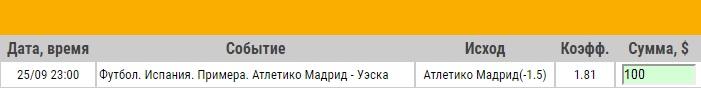 Ставка на Примера. Атлетико Мадрид – Уэска. Анонс и прогноз на матч 25.09.18 - прошла.