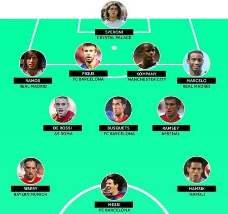 Месси и другие: символическая сборная самых верных футболистов 21 века