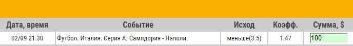 Ставка на Серия А. Сампдория – Наполи. Прогноз от аналитиков на матч 2.09.18 - прошла.